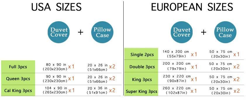usa euro sizes